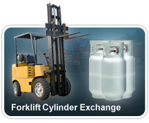 Forklift Cylinder Exchange